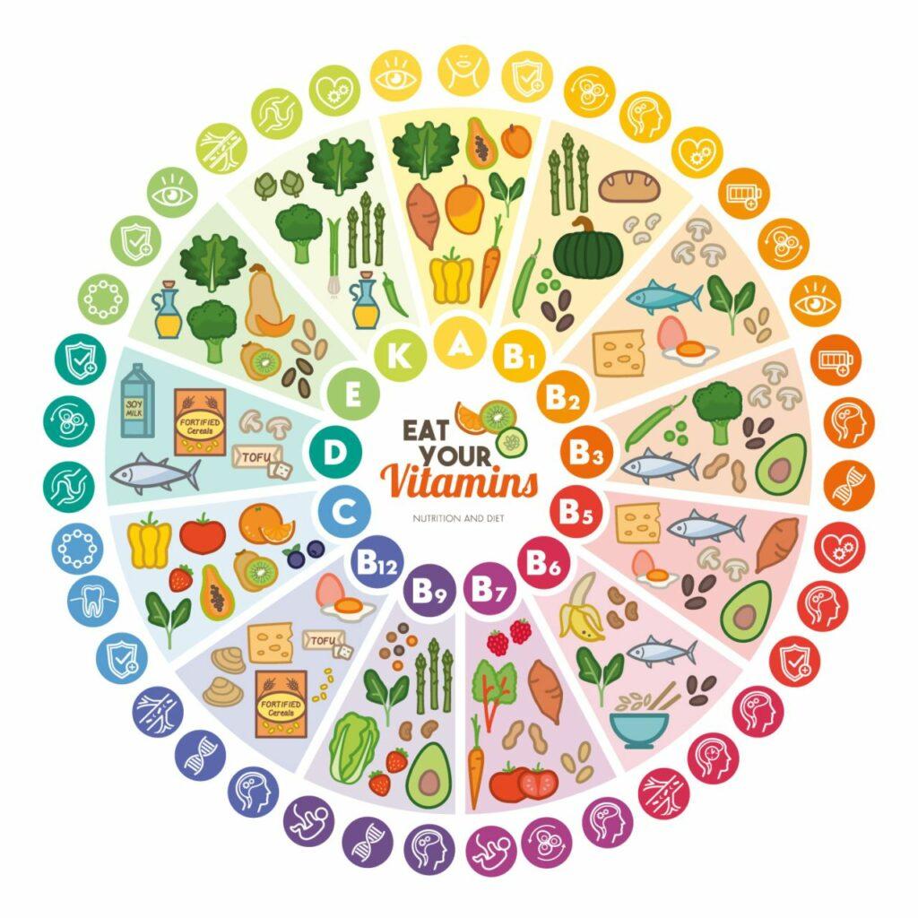 5 suplementów diety dla dzieci, które warto stosować!